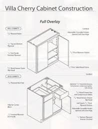 0be809a4abe6de7ca77398153cc2d97b door standard measurements knowledge & techniques pinterest on how to cut template for microwave to fit recessed cabinets