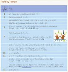 News for Mathematics: Multiplication Tips and Tricks