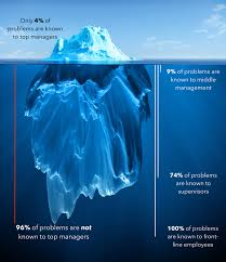 the iceberg of ignorance com iceberg