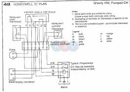 emejing honeywell wiring centre diagram images images for image Honeywell Chronotherm Iii Wiring Diagram beautiful central heating wiring diagrams pictures images for Honeywell Chronotherm III Thermostat Connection