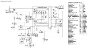 yamaha yfz 450 wiring diagram wiring diagrams 2004 2009 yamaha yfz450 atv service manual cyclepedia