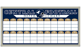 All Nfl Depth Charts Depth Chart Boards Football Boards Schoolpride
