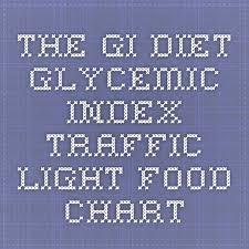 Traffic Light Food Chart The Gi Diet Glycemic Index Traffic Light Food Chart Eat