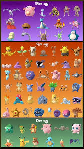 New Egg Stats For Pokemon Go Pokemon Pokemon Go Egg Chart