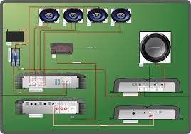 wires for subwoofers and amps car audio systems subwoofer speaker amp wiring diagrams kicker