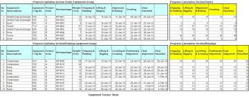 mechanical equipments list toolbox4planning how to make equipment erection progress tracking