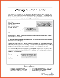 How To Word A Cover Letter Memo Example