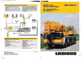 Ltm 1200 1 Load Chart Liebherr Ltm 1200 5 1 User Manual 11 Pages