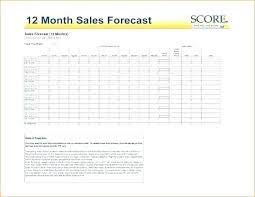 Yearly Sales Forecast Template Excel