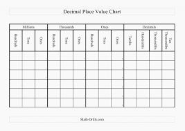 Timeless Place Value Chart Template Printable Math Decimal
