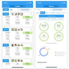 Keto Indian Diet Chart The Ultimate Low Carb Diet App Keto Diet App