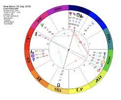 Full Moon Chart 2019 R Hakan Kırkoğlu Lunation Report For October 2019 Isar