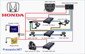 car sound system setup diagram. car amplifier wiring diagram troubleshooting · going for sq and have an alpine imprint setup config sound system s
