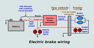 dodge trailer brake controller wiring diagram hastalavista me dodge trailer brake controller wiring diagram