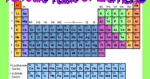 Periodic Table - Google Slides