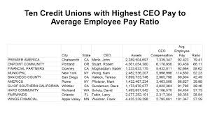 Keith Leggetts Credit Union Watch Large Cu Executive Pay