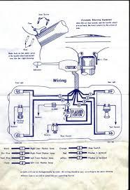 wiring diagram for aftermarket turn signal switch flasher signals grote turn signal switch wiring diagram wiring diagram for aftermarket turn signal switch flasher signals universal grote and brake lights harley diagrams 2�12 kwikpik me 970�1416 to
