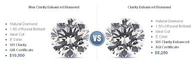 Color And Clarity Of Diamond Diamond Traces Sees Clarity Enhanced Diamonds Sales Up 80 For 2011
