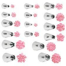 Icing Nozzle Chart Different Types Of Piping Nozzles For Cupcake Decoration