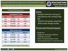 Winter Temperatures Return East Coast Flooding Possible