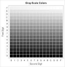 Sas Help Center Color Naming Schemes