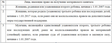 Курсовая работа Материнский капитал Ответ Прост  Мужчина должен иметь российское гражданство место их жительства не имеет значения а родившийся или усыновленный ребенок также должен являться гражданином