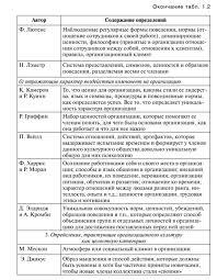 Организационная культура как экономическая категория Такая классификация определений организационной культуры это значительный шаг вперед в изучении сущности данной категории Вместе с тем и эти определения