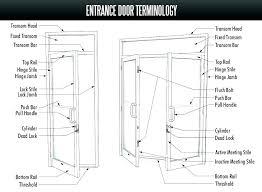 commercial entry door hardware commercial door hardware commercial door hardware replacement parts commercial door hardware parts