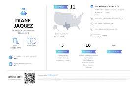 Diane Jaquez, (817) 378-9806, 3104 N Harding St, Fort Worth, TX ...