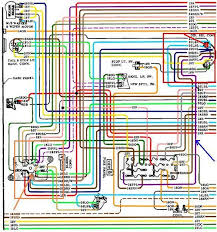 10 painless wiring harness on 10 images free download wiring diagrams Chevy Truck Wiring Harness chevy truck wiring diagram fox body wiring harness painless painless wiring for old cars and trucks chevy truck wiring harness diagram