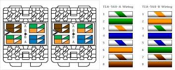 cat patch panel wiring diagram cat image wiring cat6 patch panel wiring diagram cat6 auto wiring diagram schematic on cat6 patch panel wiring diagram