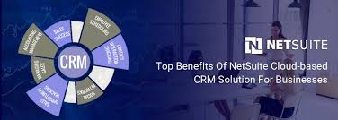 Netsuite Cloud Based Crm Solution For Businesses Crm