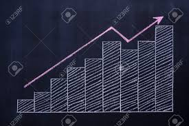 Chalk Drawing On Chalkboard And Profit Bar Chart And Up Arrow