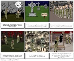 decorum est home decore inspiration dulce et decorum est storyboard by rshah18