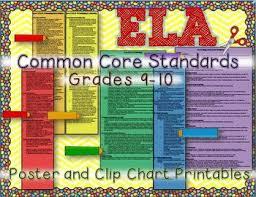 Common Core Chart Ela Common Core Standards Grades 9 10 Poster Clip Chart
