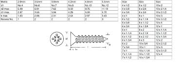 Wood Screw Size Chart Metric Pilot Hole For Wood Screws What Size Pilot Hole For 8 Wood
