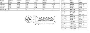 Wood Screw Size Chart Pilot Hole For Wood Screws What Size Pilot Hole For 8 Wood