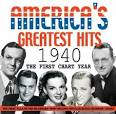 America's Greatest Hits 1940: The First Chart Year