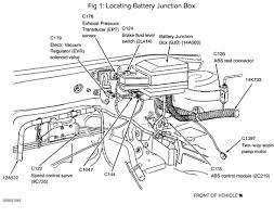 fuse diagram for the both fuse boxes needed 2005 F150 Fuse Box Diagram at 2005 Ford Focus Battery Junction Box Fuse Diagram