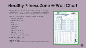 Fitnessgram Healthy Fitness Zone Chart 2018 Healthy Fitness Zone Chart Fitnessgram 2018 Bollee