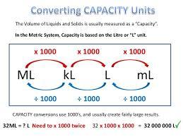 Convert Ml To L Volume Conversions Convert Ml In Liters