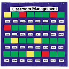 Classroom Management Chart Ideas Feelings Charts Instead Of Behavior Charts Radical Love