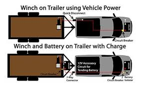 wiring diagram for trailer winch the wiring diagram 1000 images about tee trailer equipment trailers wiring diagram