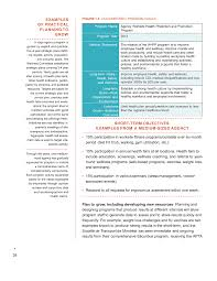 part i a transit workplace health protection and promotion page 28