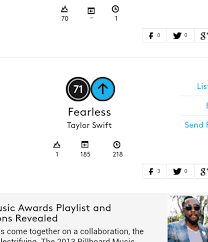 Chart News Taylor Swifts Fearless Re Enters Billboard