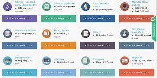 homework обзор сервиса отзывы homework ru Другие услуги для бизнеса маркетинговые исследования 10 000 рублей за 3 дня работы бизнес план стоит 2 880 рублей над ним работает аспирант на