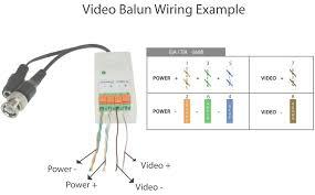 568a wiring diagram dolgular com tia eia standards pdf at Tia Eia 568a Wiring Diagram