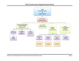 Sample Organizational Chart In Excel Project Organizational Chart Template Company Hierarchy Organization