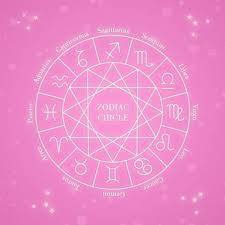 6 Types Of Astrological Relationships How Do You And Your