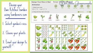 Planning A Kitchen Garden Diy Container Garden Planning And Planting